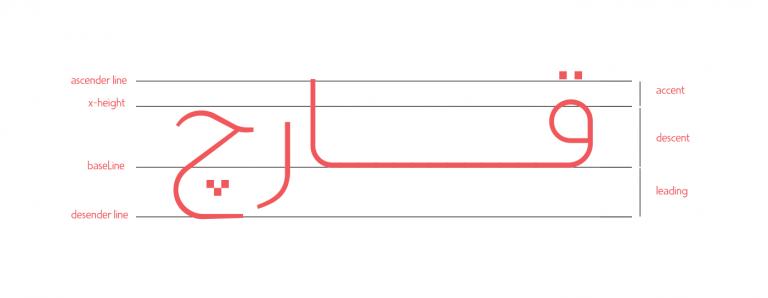 ساختار هندسی قلم کلمه